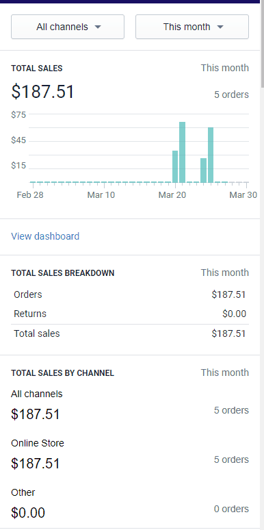 shopify-sales-march-2019